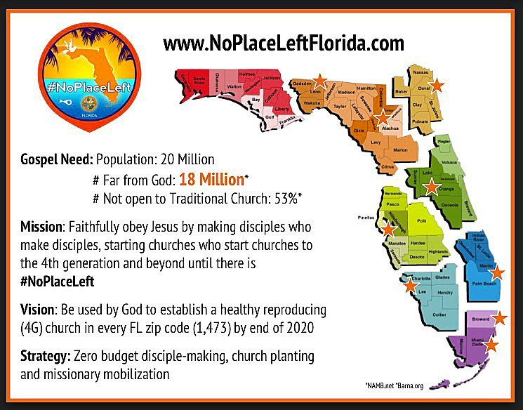 noplaceleft-florida-vision-card